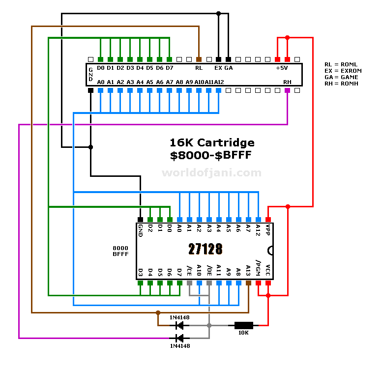 Making a C64 Cartridge - World of Jani